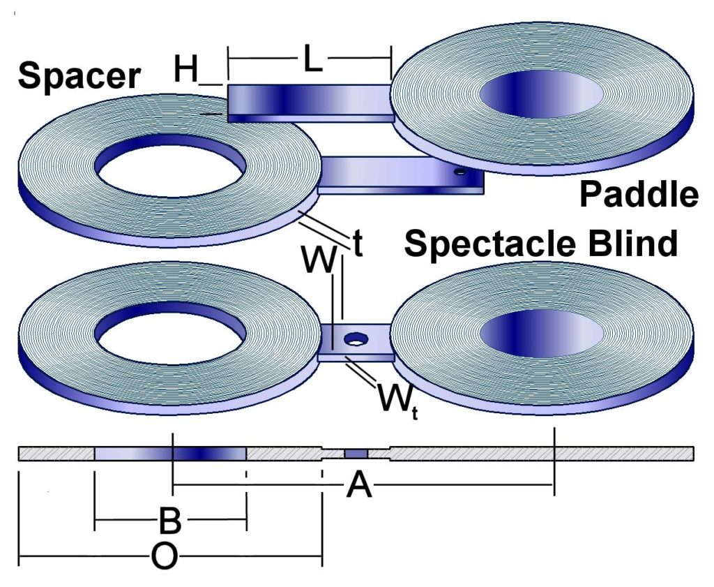 Spectacle, Line & Paddle Blinds & Spacers - Products | SwecoFab